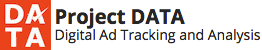 Digital Ad Tracking and Analysis